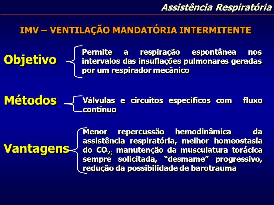 Assistência Respiratória IMV – VENTILAÇÃO MANDATÓRIA INTERMITENTE ObjetivoMétodosVantagensObjetivoMétodosVantagens Permite a respiração espontânea nos