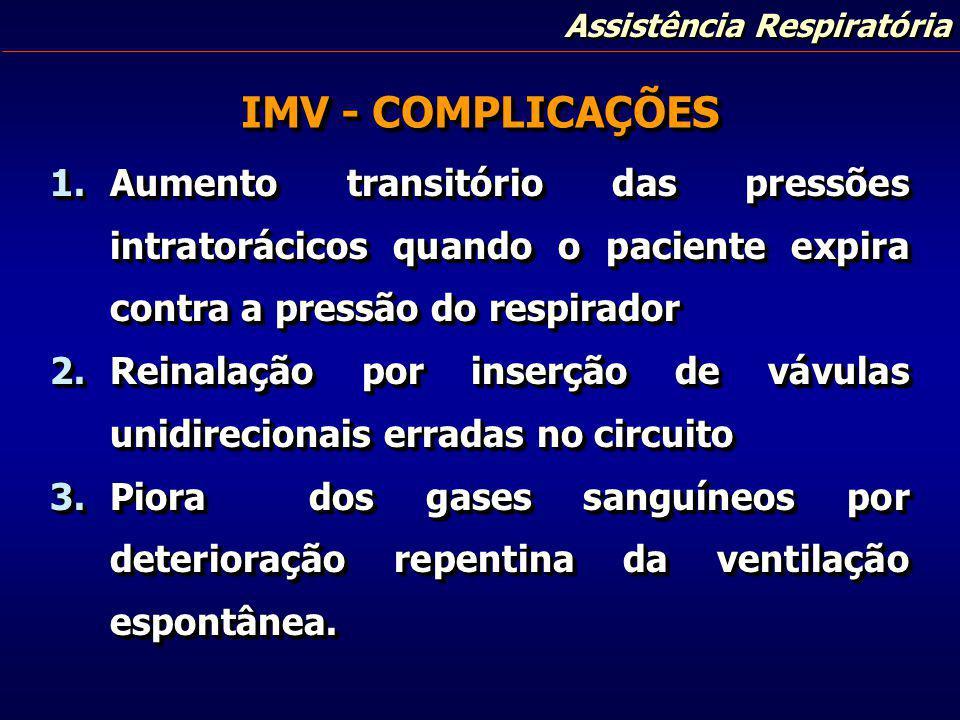 Assistência Respiratória IMV - COMPLICAÇÕES 1.Aumento transitório das pressões intratorácicos quando o paciente expira contra a pressão do respirador