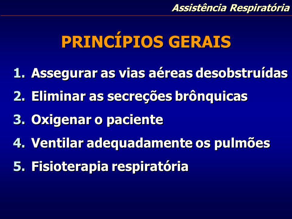 Assistência Respiratória PRINCÍPIOS GERAIS 1. Assegurar as vias aéreas desobstruídas 2. Eliminar as secreções brônquicas 3. Oxigenar o paciente 4. Ven
