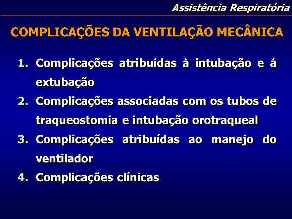 DA COMPLICAÇÕES DA VENTILAÇÃO MECÂNICA 1.Complicações atribuídas à intubação e á extubação 2.Complicações associadas com os tubos de traqueostomia e i