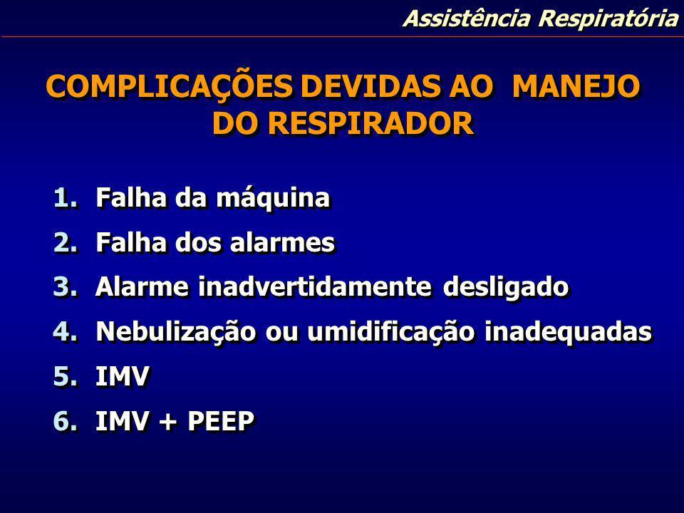 Assistência Respiratória COMPLICAÇÕES DEVIDAS AO MANEJO DO RESPIRADOR 1.Falha da máquina 2.Falha dos alarmes 3.Alarme inadvertidamente desligado 4.Neb