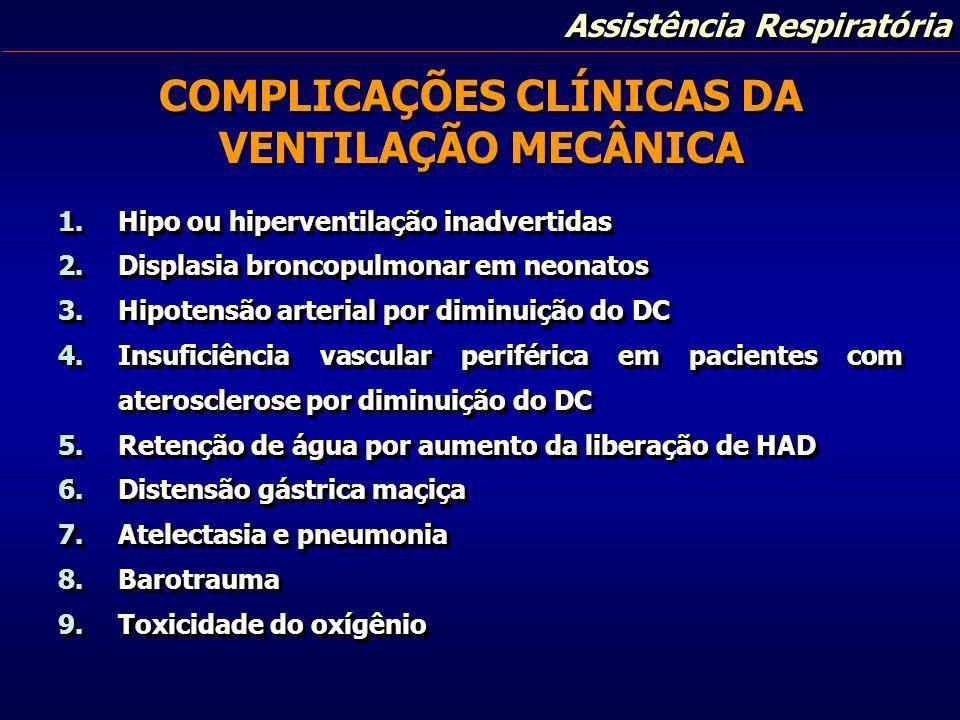 Assistência Respiratória COMPLICAÇÕES CLÍNICAS DA VENTILAÇÃO MECÂNICA 1.Hipo ou hiperventilação inadvertidas 2.Displasia broncopulmonar em neonatos 3.