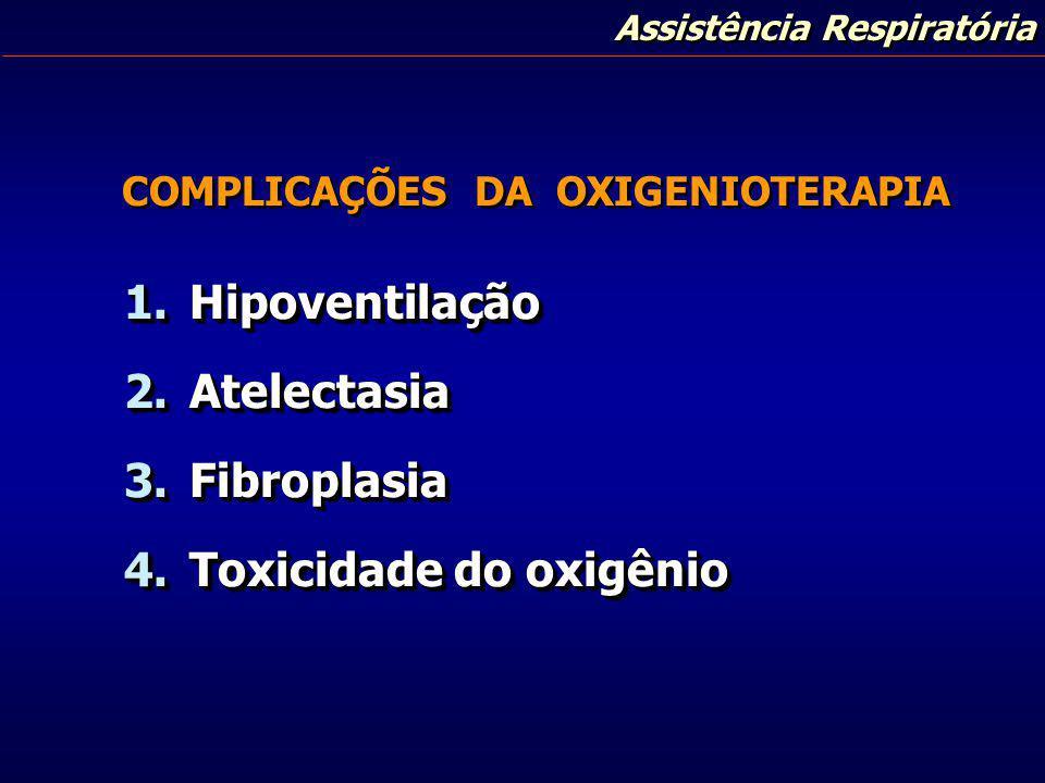 Assistência Respiratória COMPLICAÇÕES DA OXIGENIOTERAPIA 1.Hipoventilação 2.Atelectasia 3.Fibroplasia 4.Toxicidade do oxigênio 1.Hipoventilação 2.Atel
