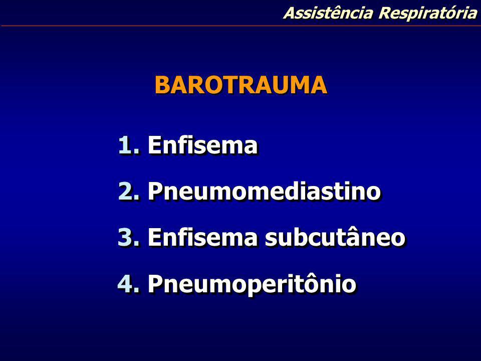 Assistência Respiratória BAROTRAUMA 1.Enfisema 2.Pneumomediastino 3.Enfisema subcutâneo 4.Pneumoperitônio 1.Enfisema 2.Pneumomediastino 3.Enfisema sub