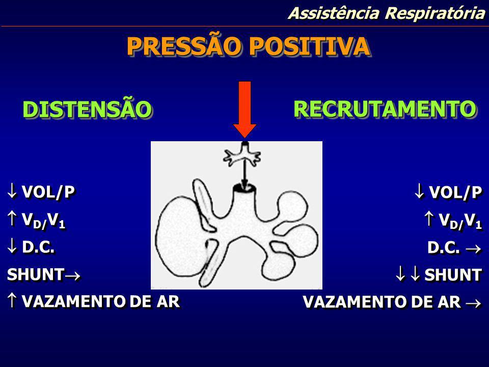 DISTENSÃODISTENSÃO  VOL/P  V D/ V 1  D.C. SHUNT   VAZAMENTO DE AR  VOL/P  V D/ V 1  D.C. SHUNT   VAZAMENTO DE AR  VOL/P  V D/ V 1 D.C.  