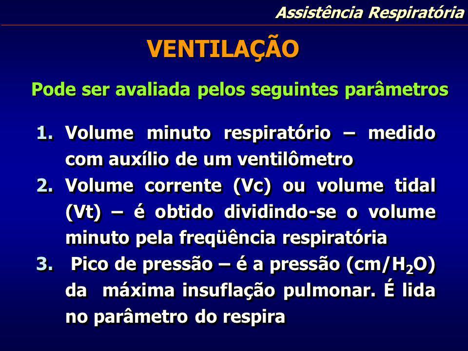 VENTILAÇÃO 1.Volume minuto respiratório – medido com auxílio de um ventilômetro 2.Volume corrente (Vc) ou volume tidal (Vt) – é obtido dividindo-se o