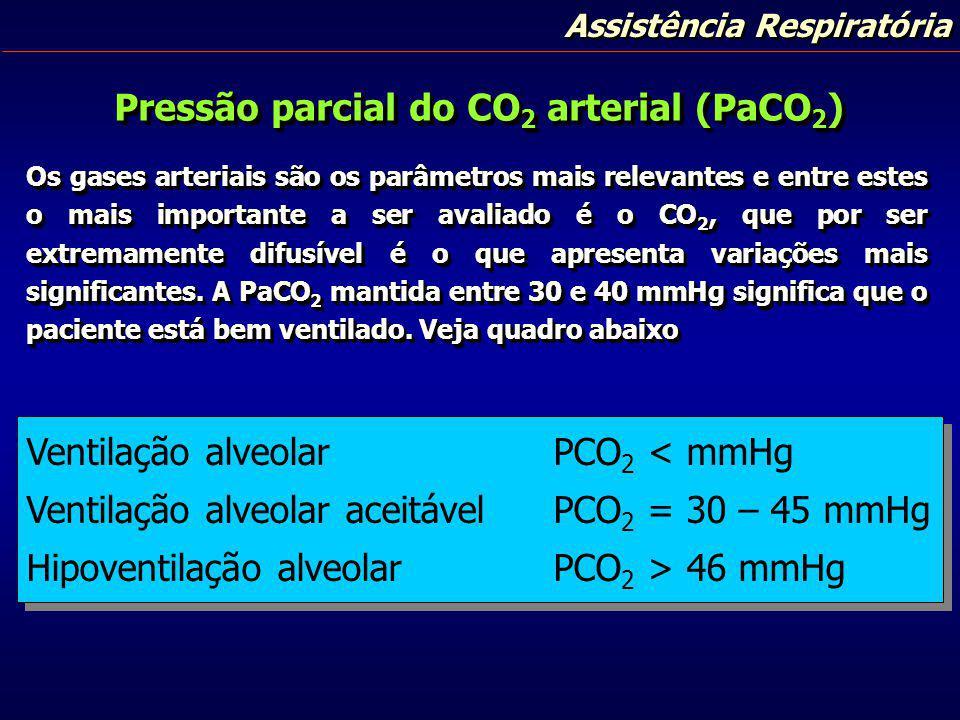 Assistência Respiratória Os gases arteriais são os parâmetros mais relevantes e entre estes o mais importante a ser avaliado é o CO 2, que por ser ext