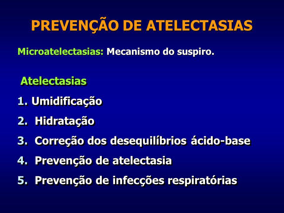 PREVENÇÃO DE ATELECTASIAS Microatelectasias: Mecanismo do suspiro. Atelectasias Atelectasias 1.Umidificação 2. Hidratação 3. Correção dos desequilíbri