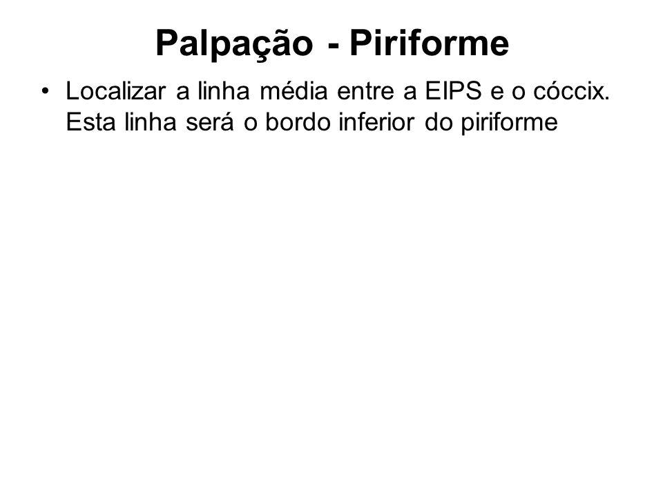 Palpação - Piriforme Localizar a linha média entre a EIPS e o cóccix. Esta linha será o bordo inferior do piriforme