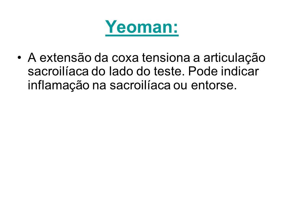 Yeoman: A extensão da coxa tensiona a articulação sacroilíaca do lado do teste. Pode indicar inflamação na sacroilíaca ou entorse.