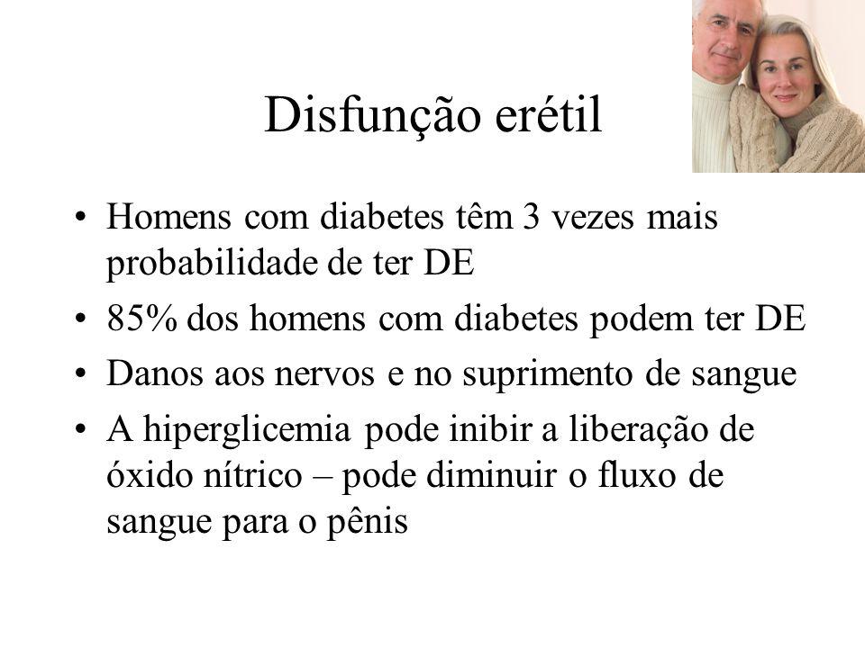 Disfunção erétil Homens com diabetes têm 3 vezes mais probabilidade de ter DE 85% dos homens com diabetes podem ter DE Danos aos nervos e no suprimento de sangue A hiperglicemia pode inibir a liberação de óxido nítrico – pode diminuir o fluxo de sangue para o pênis