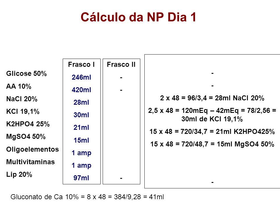 Glicose 50% AA 10% NaCl 20% KCl 19,1% K2HPO4 25% MgSO4 50% Oligoelementos Multivitaminas Lip 20% Frasco I 246ml 420ml 28ml 30ml 21ml 15ml 1 amp 97ml Frasco II - Cálculo da NP Dia 1 - 2 x 48 = 96/3,4 = 28ml NaCl 20% 2,5 x 48 = 120mEq – 42mEq = 78/2,56 = 30ml de KCl 19,1% 15 x 48 = 720/34,7 = 21ml K2HPO425% 15 x 48 = 720/48,7 = 15ml MgSO4 50% - Gluconato de Ca 10% = 8 x 48 = 384/9,28 = 41ml