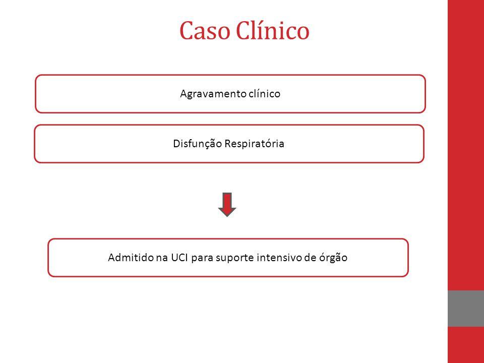 Caso Clínico Admitido na UCI para suporte intensivo de órgão Disfunção Respiratória Agravamento clínico