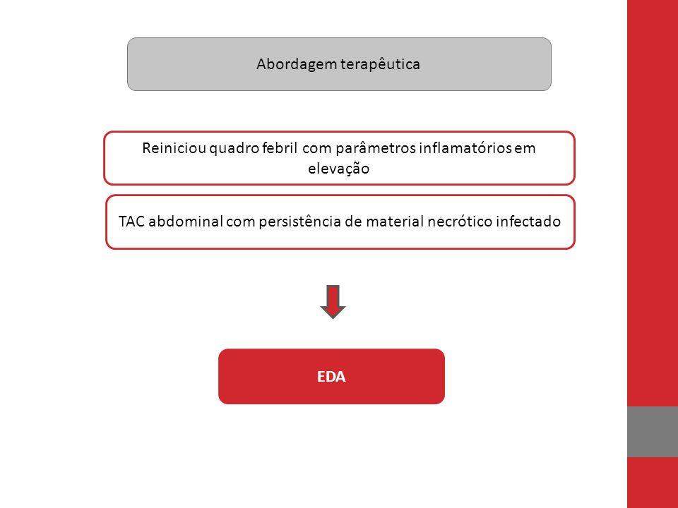 Abordagem terapêutica Reiniciou quadro febril com parâmetros inflamatórios em elevação EDA TAC abdominal com persistência de material necrótico infect