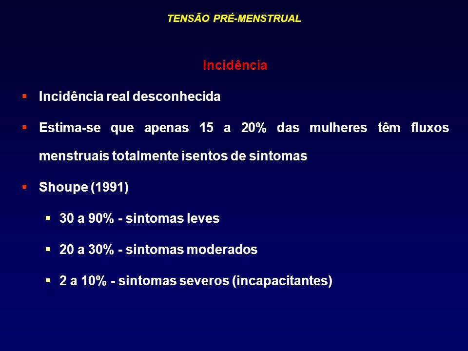 Incidência  Incidência real desconhecida  Estima-se que apenas 15 a 20% das mulheres têm fluxos menstruais totalmente isentos de sintomas  Shoupe (1991)  30 a 90% - sintomas leves  20 a 30% - sintomas moderados  2 a 10% - sintomas severos (incapacitantes) TENSÃO PRÉ-MENSTRUAL