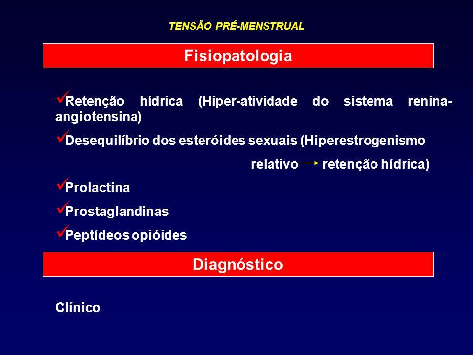 Fisiopatologia Retenção hídrica (Hiper-atividade do sistema renina- angiotensina) Desequilíbrio dos esteróides sexuais (Hiperestrogenismo relativo ret