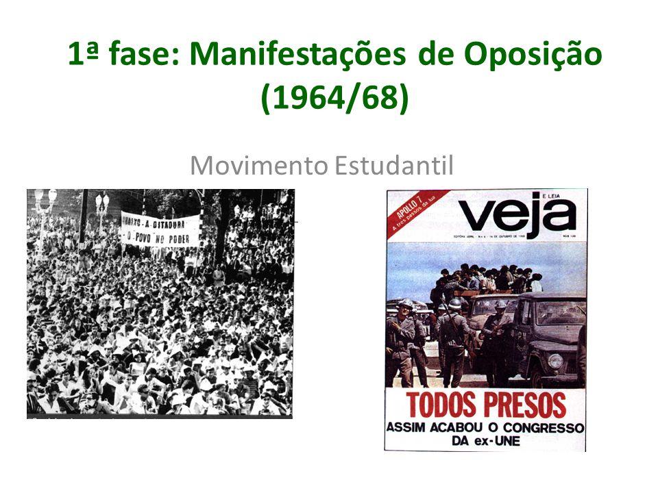 1ª fase: Manifestações de Oposição (1964/68) Movimento Estudantil