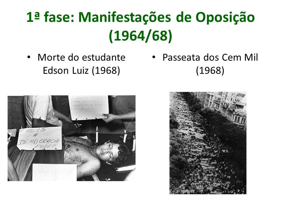 1ª fase: Manifestações de Oposição (1964/68) Morte do estudante Edson Luiz (1968) Passeata dos Cem Mil (1968)