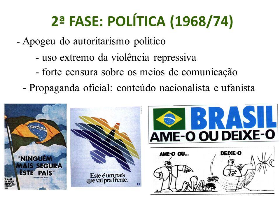 2ª FASE: POLÍTICA (1968/74) - Apogeu do autoritarismo político - uso extremo da violência repressiva - forte censura sobre os meios de comunicação - Propaganda oficial: conteúdo nacionalista e ufanista