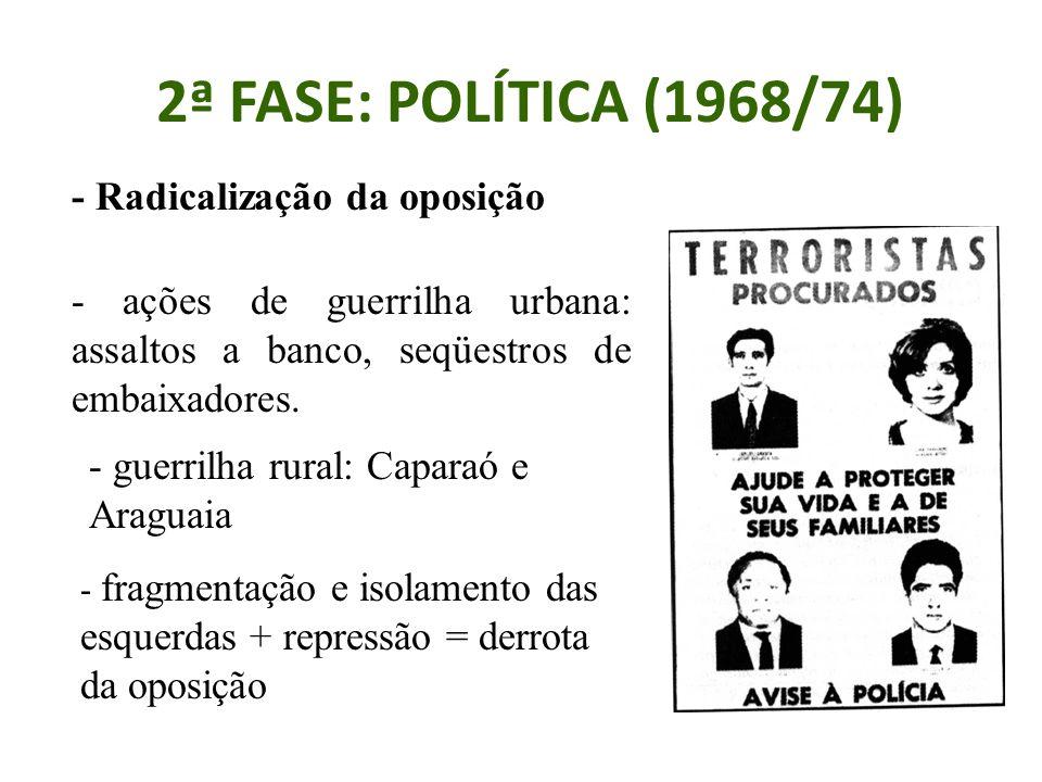 2ª FASE: POLÍTICA (1968/74) - Radicalização da oposição - ações de guerrilha urbana: assaltos a banco, seqüestros de embaixadores.