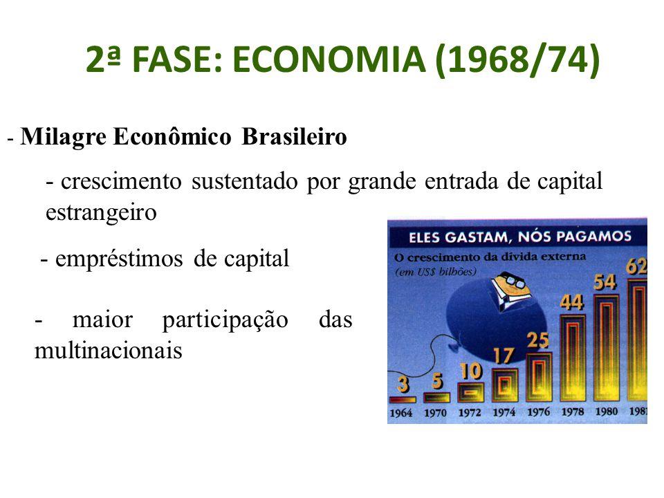2ª FASE: ECONOMIA (1968/74) - Milagre Econômico Brasileiro - crescimento sustentado por grande entrada de capital estrangeiro - empréstimos de capital - maior participação das multinacionais