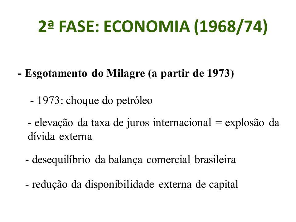 2ª FASE: ECONOMIA (1968/74) - Esgotamento do Milagre (a partir de 1973) - 1973: choque do petróleo - elevação da taxa de juros internacional = explosão da dívida externa - redução da disponibilidade externa de capital - desequilíbrio da balança comercial brasileira