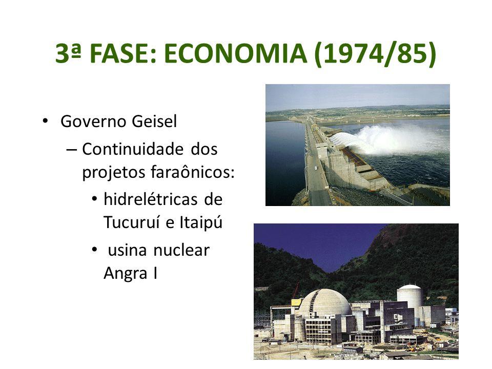 3ª FASE: ECONOMIA (1974/85) Governo Geisel – Continuidade dos projetos faraônicos: hidrelétricas de Tucuruí e Itaipú usina nuclear Angra I