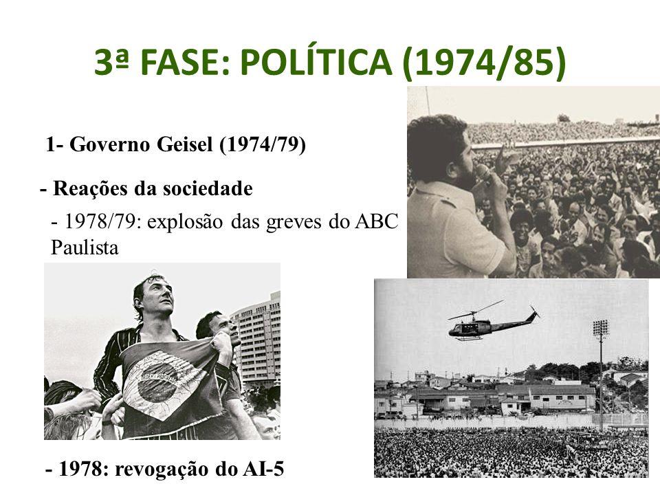 3ª FASE: POLÍTICA (1974/85) 1- Governo Geisel (1974/79) - Reações da sociedade - 1978/79: explosão das greves do ABC Paulista - 1978: revogação do AI-5