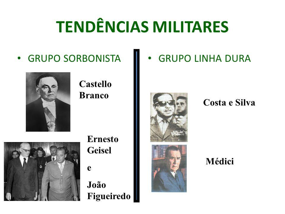 TENDÊNCIAS MILITARES GRUPO SORBONISTA GRUPO LINHA DURA Castello Branco Ernesto Geisel e João Figueiredo Costa e Silva Médici