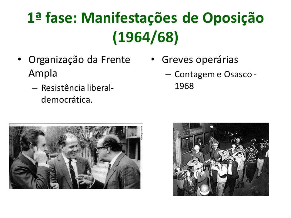 1ª fase: Manifestações de Oposição (1964/68) Organização da Frente Ampla – Resistência liberal- democrática.