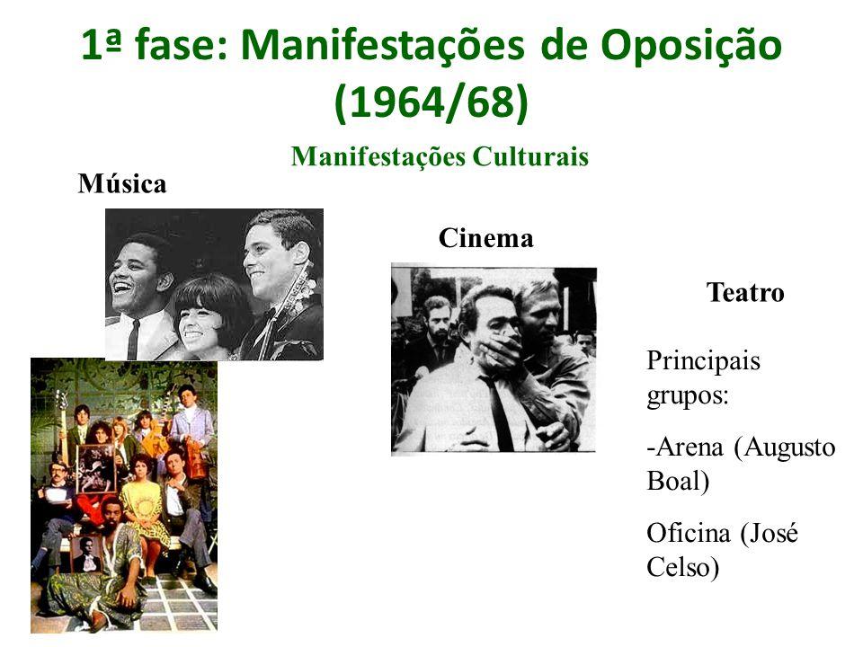 1ª fase: Manifestações de Oposição (1964/68) Manifestações Culturais Música Cinema Teatro Principais grupos: -Arena (Augusto Boal) Oficina (José Celso)