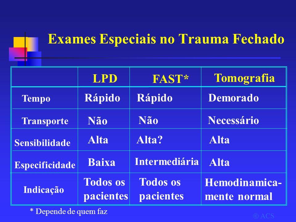 Exames Especiais no Trauma Fechado  ACS Tempo Transporte Sensibilidade Especificidade Indicação LPD FAST* Tomografia Não Alta Baixa Todos os pacientes Não Alta.