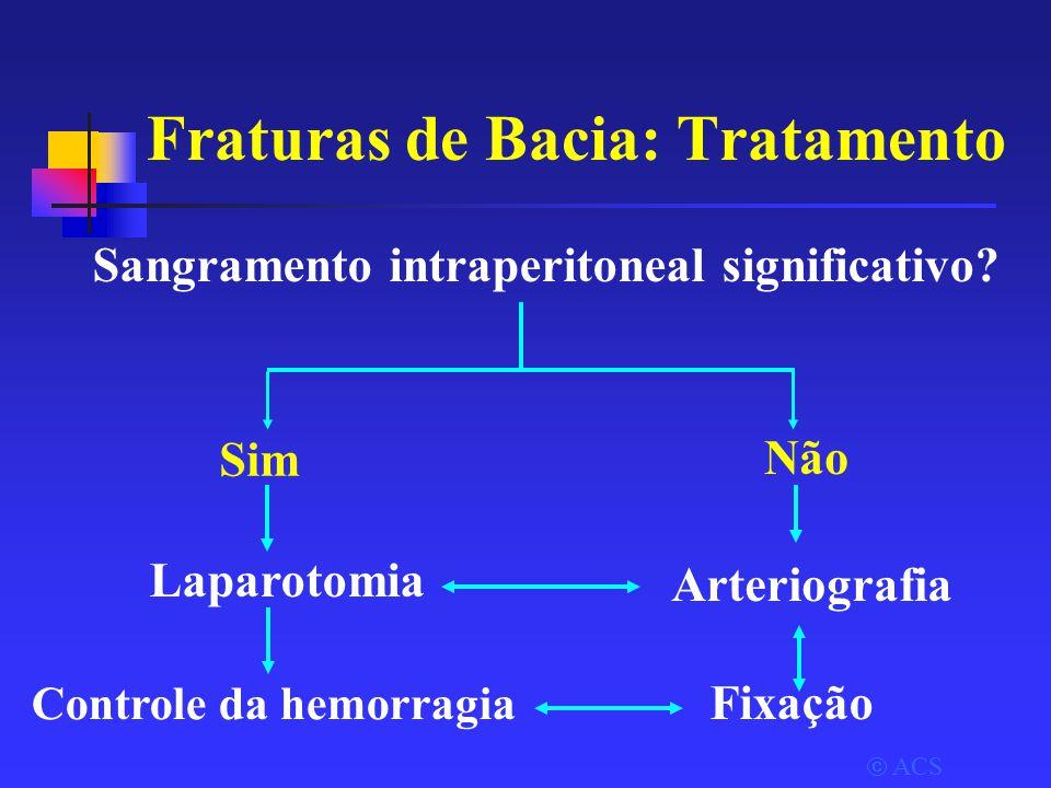 Fraturas de Bacia: Tratamento Sim Laparotomia Controle da hemorragia Fixação Sangramento intraperitoneal significativo.