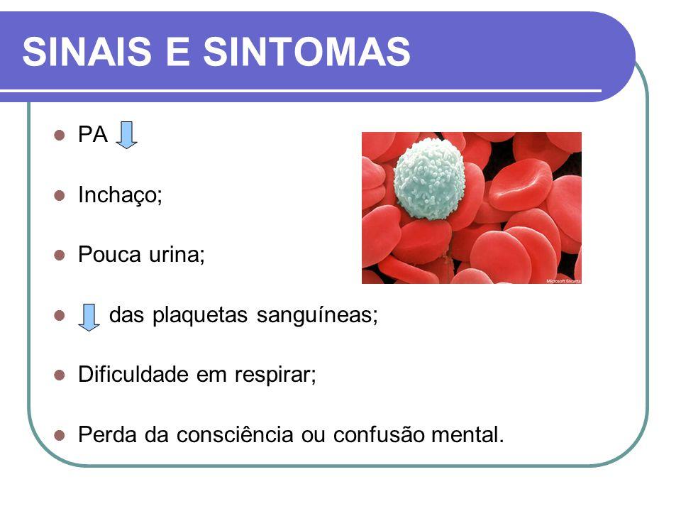 SINAIS E SINTOMAS PA Inchaço; Pouca urina; das plaquetas sanguíneas; Dificuldade em respirar; Perda da consciência ou confusão mental.