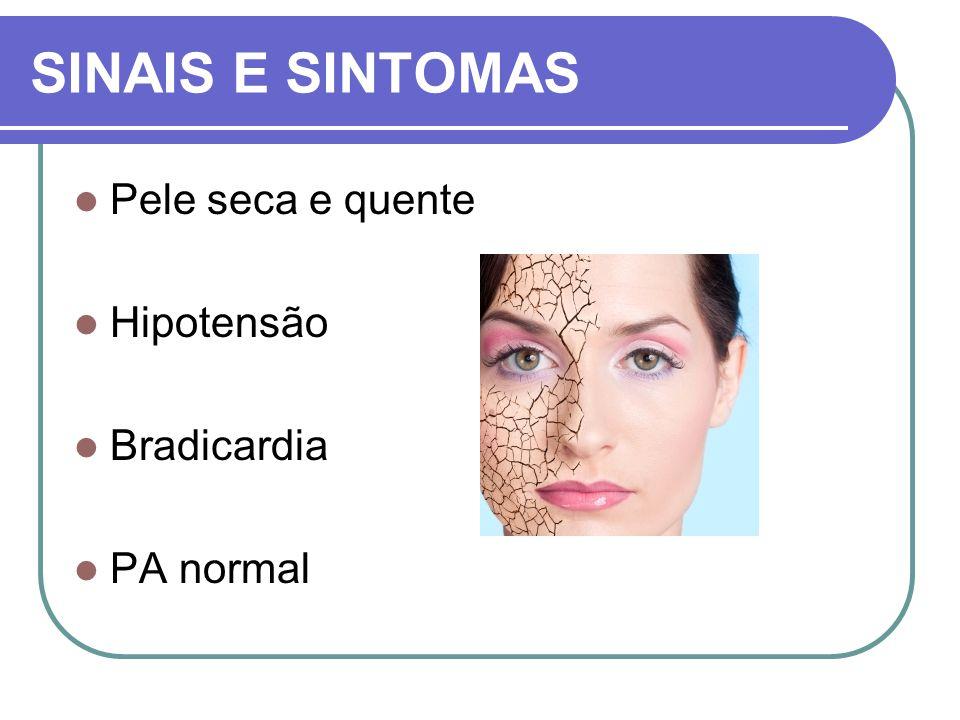 SINAIS E SINTOMAS Pele seca e quente Hipotensão Bradicardia PA normal