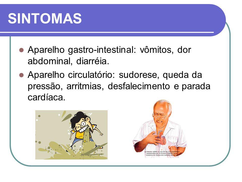 SINTOMAS Aparelho gastro-intestinal: vômitos, dor abdominal, diarréia. Aparelho circulatório: sudorese, queda da pressão, arritmias, desfalecimento e
