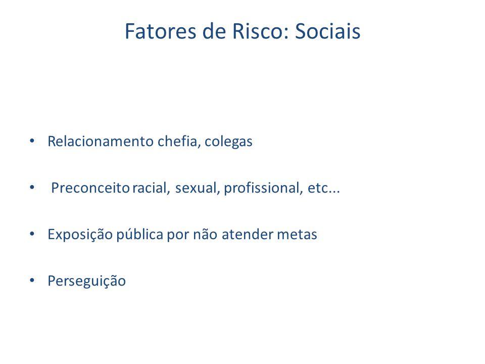 Fatores de Risco: Sociais Relacionamento chefia, colegas Preconceito racial, sexual, profissional, etc... Exposição pública por não atender metas Pers