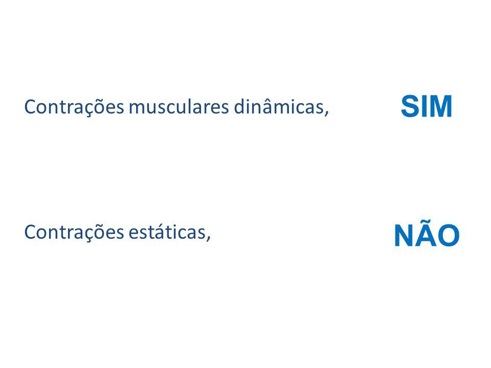 Contrações musculares dinâmicas, Contrações estáticas, SIM NÃO