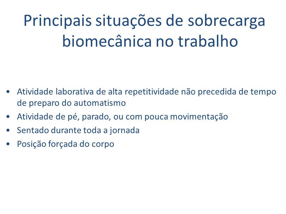 Principais situações de sobrecarga biomecânica no trabalho Atividade laborativa de alta repetitividade não precedida de tempo de preparo do automatism