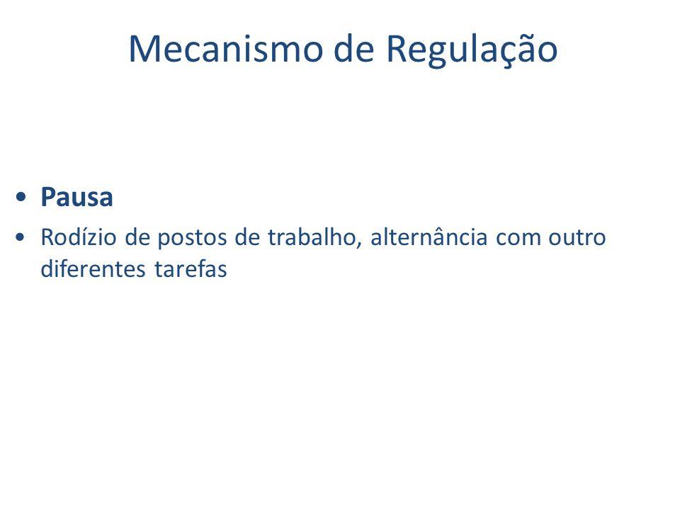 Mecanismo de Regulação Pausa Rodízio de postos de trabalho, alternância com outro diferentes tarefas