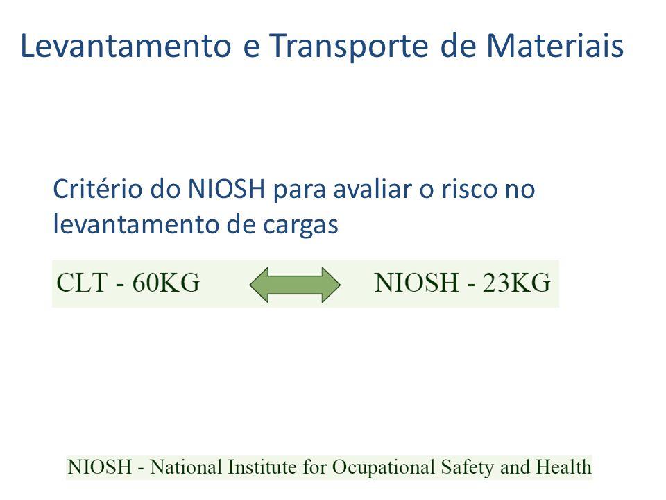 Levantamento e Transporte de Materiais Critério do NIOSH para avaliar o risco no levantamento de cargas