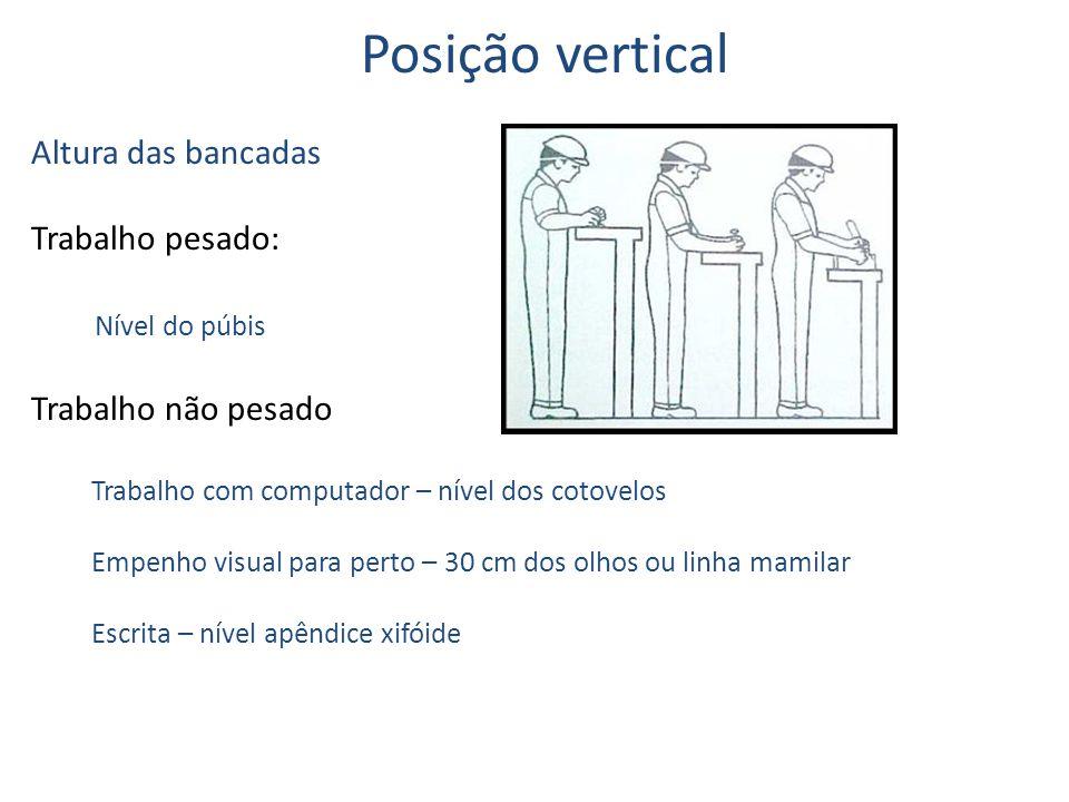 Posição vertical Altura das bancadas Trabalho pesado: Nível do púbis Trabalho não pesado Trabalho com computador – nível dos cotovelos Empenho visual para perto – 30 cm dos olhos ou linha mamilar Escrita – nível apêndice xifóide