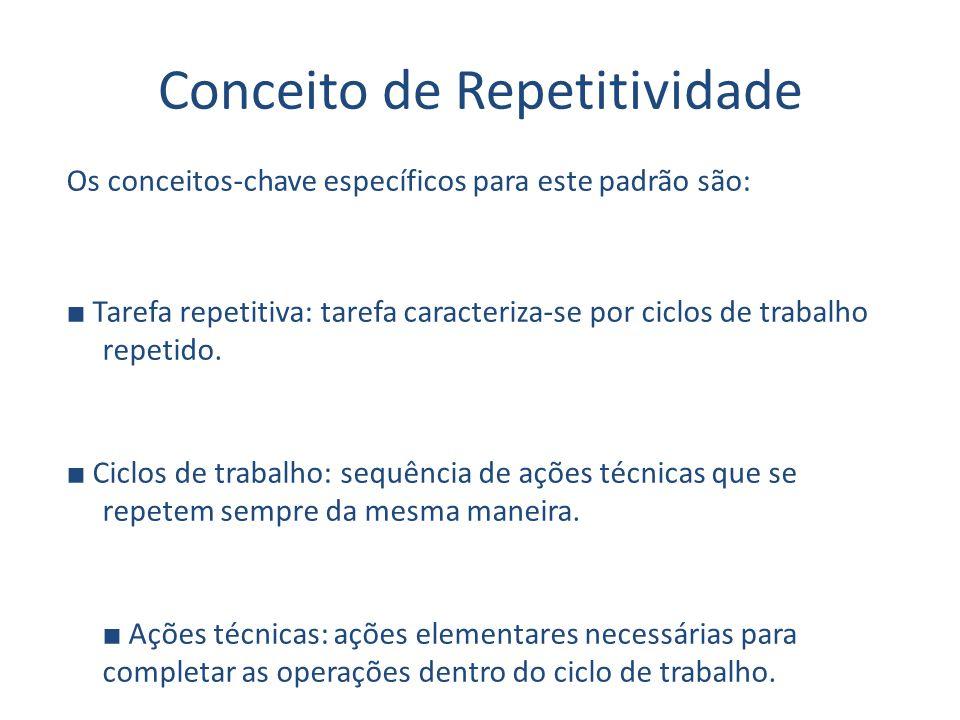 Conceito de Repetitividade Os conceitos-chave específicos para este padrão são: ■ Tarefa repetitiva: tarefa caracteriza-se por ciclos de trabalho repetido.