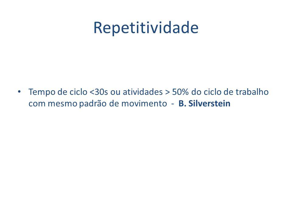 Repetitividade Tempo de ciclo 50% do ciclo de trabalho com mesmo padrão de movimento - B.
