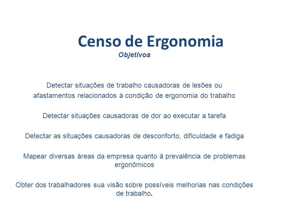 Censo de Ergonomia Objetivos Detectar situações de trabalho causadoras de lesões ou afastamentos relacionados à condição de ergonomia do trabalho Dete