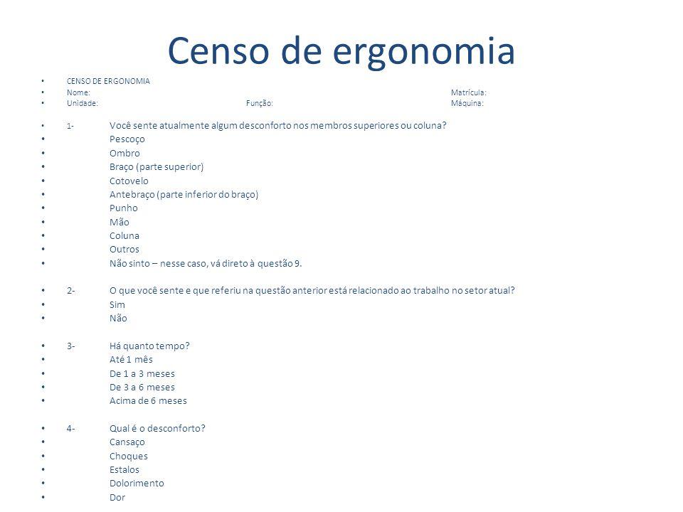 Censo de ergonomia CENSO DE ERGONOMIA Nome: Matrícula: Unidade:Função: Máquina: 1- Você sente atualmente algum desconforto nos membros superiores ou c