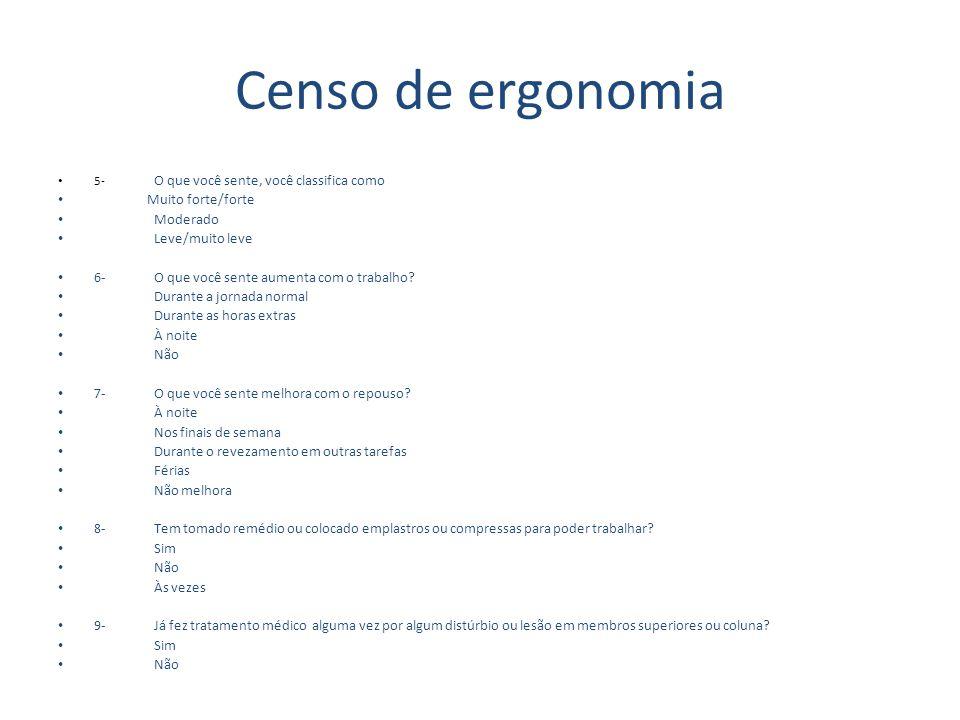 Censo de ergonomia 5- O que você sente, você classifica como Muito forte/forte Moderado Leve/muito leve 6-O que você sente aumenta com o trabalho.