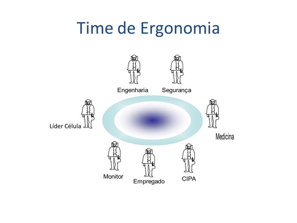 Time de Ergonomia