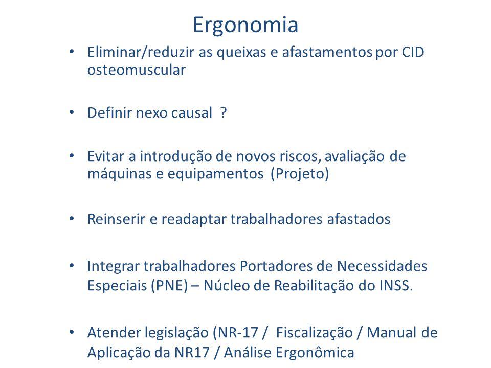 Ergonomia Eliminar/reduzir as queixas e afastamentos por CID osteomuscular Definir nexo causal ? Evitar a introdução de novos riscos, avaliação de máq