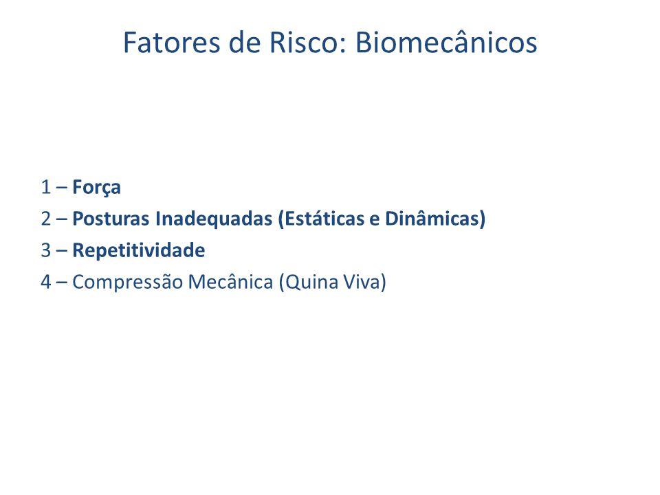 Fatores de Risco: Biomecânicos 1 – Força 2 – Posturas Inadequadas (Estáticas e Dinâmicas) 3 – Repetitividade 4 – Compressão Mecânica (Quina Viva)
